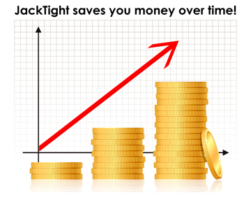 Save for the cost of guitar repairs with JackTight